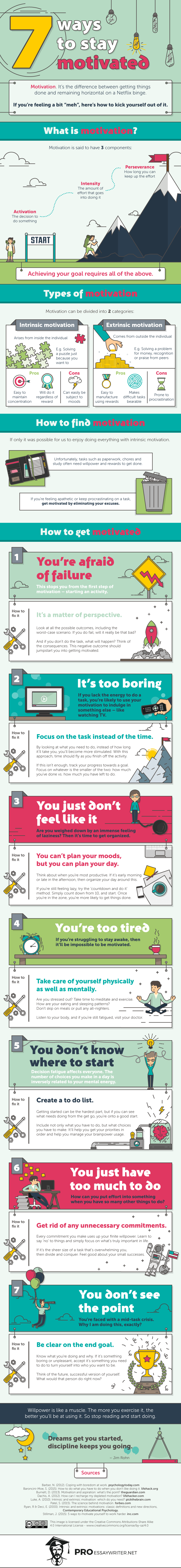 7-ways-to-stay-motivated-infographic